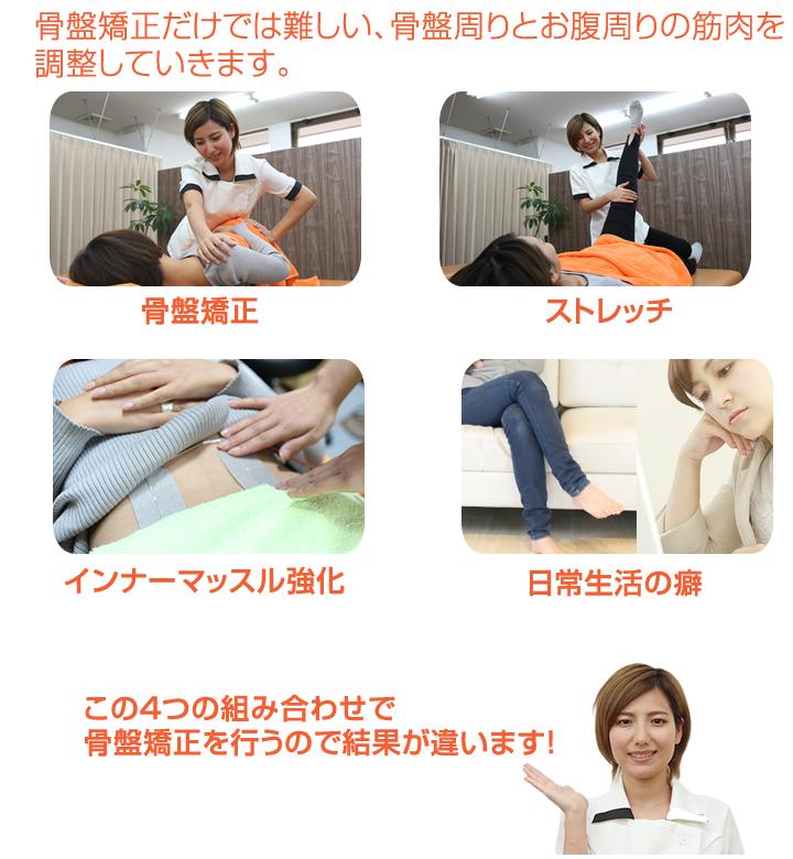 産後の骨盤矯正の施術方法